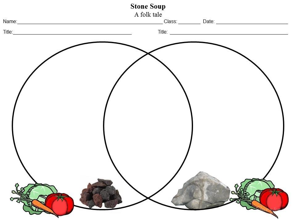 Stone Soup Venn diagram